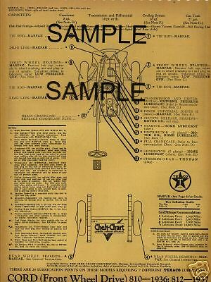 1937 DODGE 6 D5 1938 DODGE 6 D8 TEXACO LUBRICATION LUBE CHARTS
