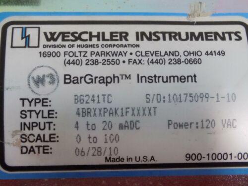 4BRXXPAK1FXXXXT Details about  /WESCHLER INSTRUMENTS 0-100A BARGRAPH INSTRUMENT B6241TC