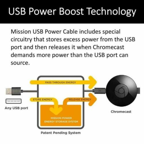 Chromecast Not Incl Mission Usb Power Cable For Chromecast And Chromecast Ultra