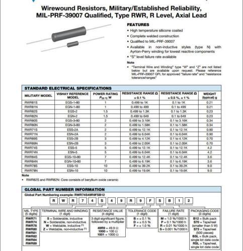 2X RWR80S2671FR 2K67 1/% 2W Wirewound Resistors 2.67Kohms
