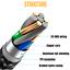 miniature 2 - 5X Wholesale Bulk USB Type C Cable 10 Ft Lot For Samsung S10 S20 S8 LG Data Cord