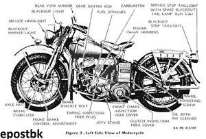 Keihin Carb 85 3 4 Diagram furthermore odicis furthermore Harley Davidson Motorcycle Books besides 281387982543 together with 683. on harley davidson engine diagram