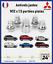 Ecrous antivol de roues Mitsubishi