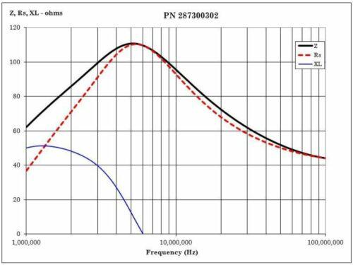 Lot de 4 FAIR-RITE BN73-302 Pig Nose binoculaire noyaux de ferrite 73 Mix amidon