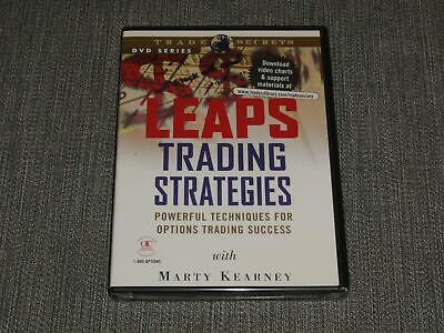 LEAPS Trading Strategies - What Study