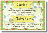 Metaphor Vs Simile - Classroom Reading And Writing Poster