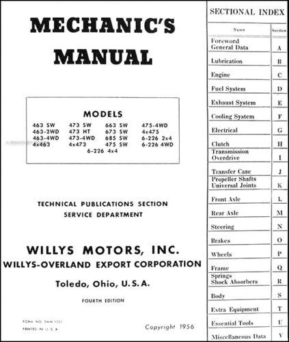 sainchargny.com 1948-1956 Willys Jeep Pickup Kombi Shop Manual ...