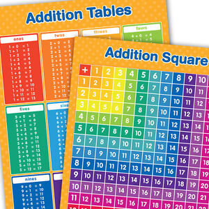 A3 addition square tables posters maths educational - Table d addition a completer ...