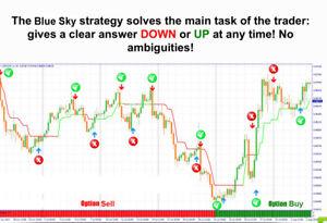 Blue sky strategy forex