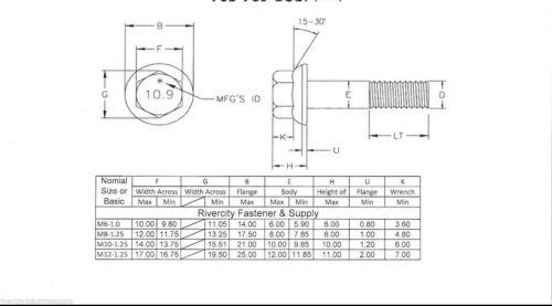 Small Head Hex Bolt 10.9 Zinc 1 M12-1.25 x 40 or M12x40 12mm x 40mm J.I.S