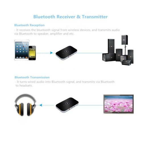 Bluetooth 2-In-1 3.5mm Wireless Audio Adapter Car Kit for TV//Home Stereo System