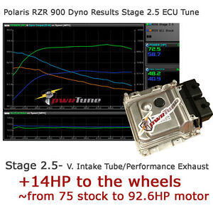 Details about RZR 900 S Trail 15-17 ECU Reflash Tune Tuning Stage 2 5  92 6HP pwrTune