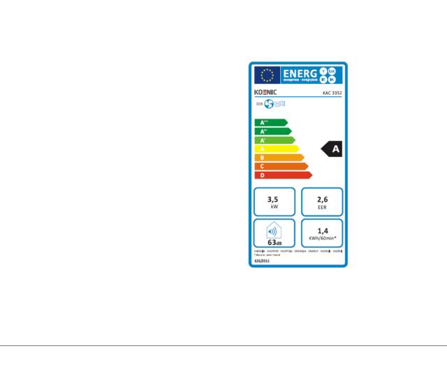KOENIC KAC 3352 Klimagerät Mobiles Klimagerät EEK: A NEU