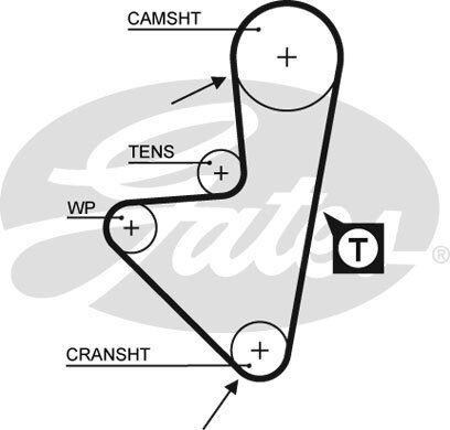 Courroie de distribution GATES 5347XS pour Citroen Peugeot