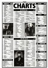 18/3/95PGN10 NME CHARTS PAGE, CELINE DION : THINK TWICE NO.1