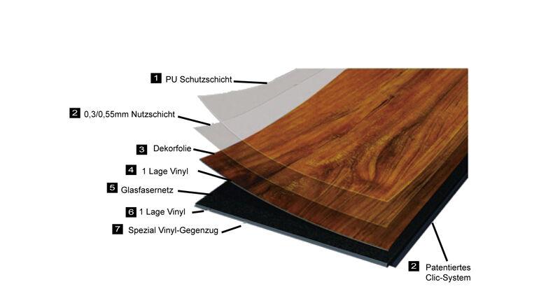 4,2mm NORIS COSMO COSMO COSMO Home Clicvinyl ARES Fertig Vinylboden 0,30mm ( /m²) af7872