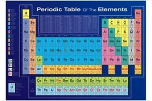 PERIODIC-TABLE-of-the-ELEMENTS-POSTER-61x91cm-NEW-student-Chemistry-learning-aid