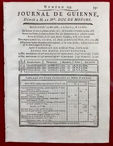 Port-de-Bordeaux-en-1788-Journal-DE-Guienne-Gironde-Marine-Navire-Theatre