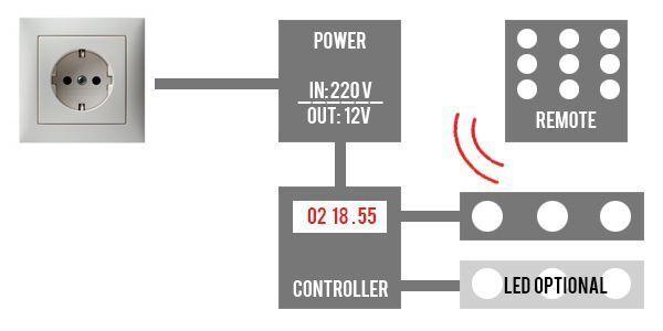 EXTRA LED BAR VOOR AB7 AQUARIUMVERLICHTING 30CM 30CM 30CM DAGLICHT SIMULATOR AB7WW2 3a15bf