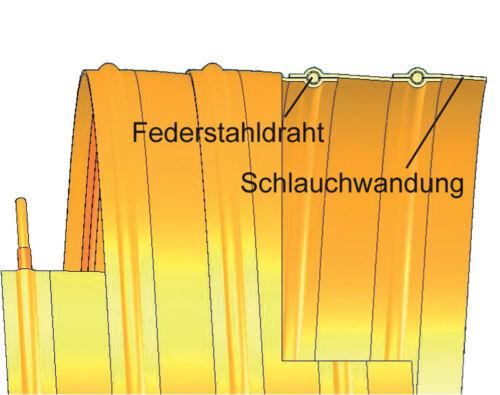 Ø 100 mm Flexadux® P1NPU-SE-A Absaugschlauch Leichter und flexibler ...