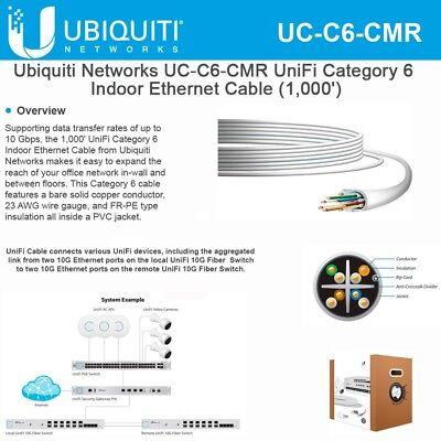 cat 6 wiring diagram riser ubiquiti unifi cable cat 6 uc c6 cmr category 6 indoor ethernet  ubiquiti unifi cable cat 6 uc c6 cmr
