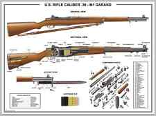 """Poster 18""""x24""""US Rifle M1 Garand Manual Exploded Parts Diagram D-Day Battle WW2"""
