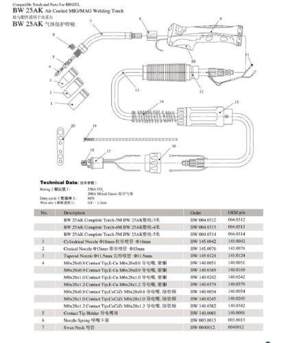 25AK MIG WELDING GUN /& TORCH,15/' 250AMP for Airco Dip Pak 200 250 Mig Welder