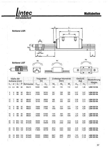 Linearfürhung LGH45HA-Z0-H Kugelumlaufführung Hiwin