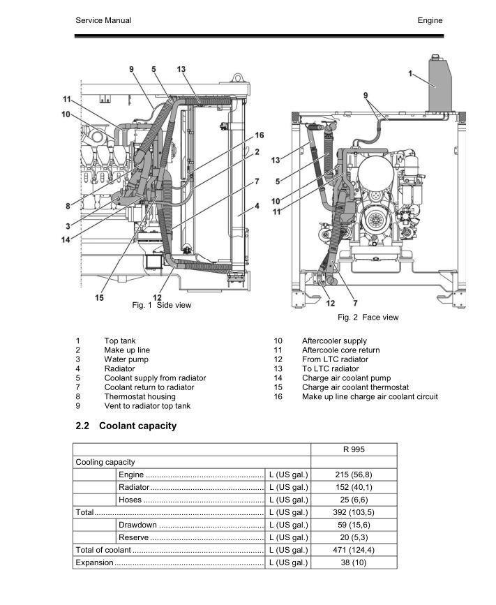 GEHL SL5635 And SL6635 Series II Skid Loaders Service And Repair Manual