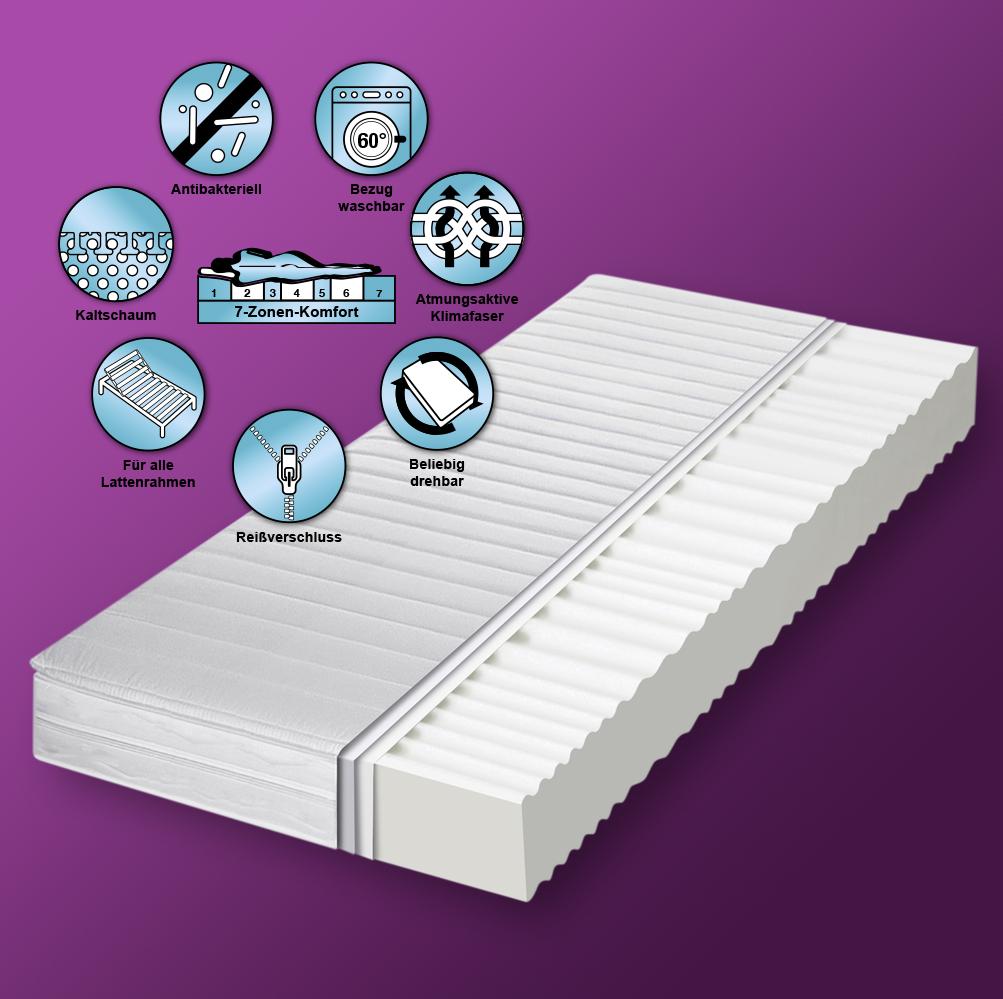 CPT HydroVital-Spa Calma Comfort Plus 7 Zonen Premium Memory Kaltschaum Matratze