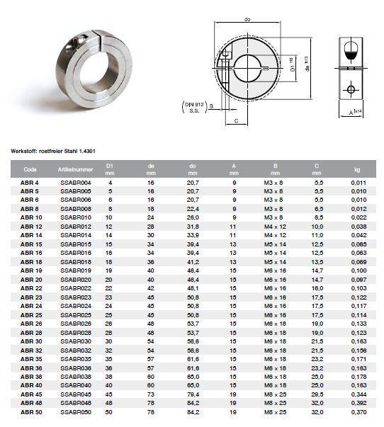 Stellring aus Edelstahl für 4mm Wellen ab h9
