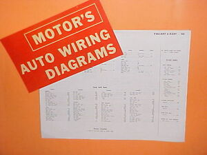 1961 1962 1963 1964 1965 PLYMOUTH VALIANT BARRACUDA DODGE DART WIRING  DIAGRAMS | eBay