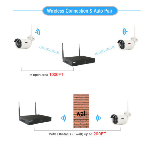 Wireless Security Camera System 4//8CH HD 1080P 1TB HDD CCTV WIFI Kit NVR Outdoor