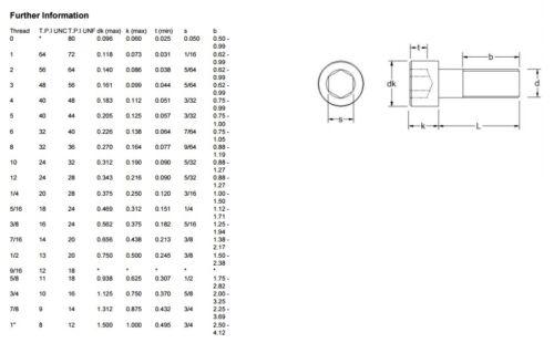 8-32 UNC A2 Acciaio Inox Esagonale Presa Tappo Allen Bulloni con Testa CHIAVE IMPERIALE