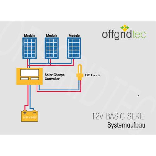 Basic XL 200W 200 Watt Solaranlage 12V Garten Gartenhaus Schrebergarten