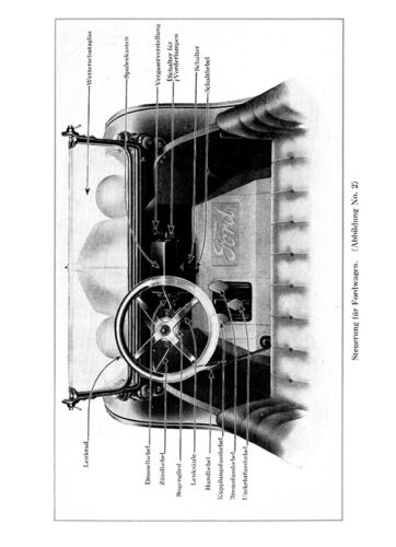 FORD Modello T 1919 Manuale Guida User OWNER/'S MANUAL Tin Lizzie
