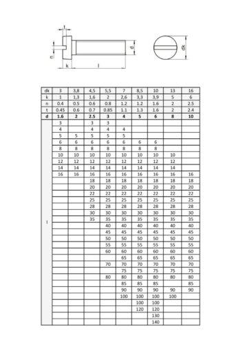 Cylindre Vis culasse de cylindre avec Fente Acier inoxydable a2 DIN 84 ISO 1207