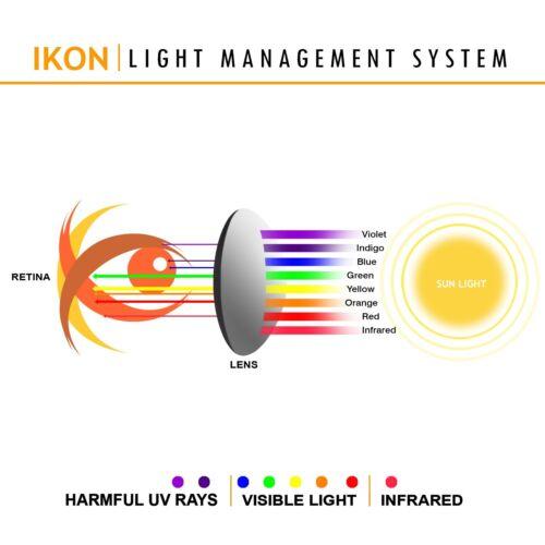 Polarized IKON Lentilles De Remplacement Pour Électrique Knoxville Lunettes De Soleil Noir