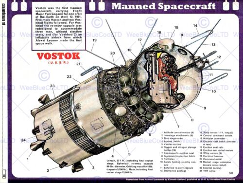 SCIENCE SPACE MANNED FLIGHT VOSTOK CUTAWAY USSR CRAFT ART PRINT POSTERBB7391B
