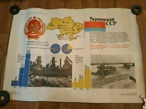 Vintage original soviet poster Ukraine