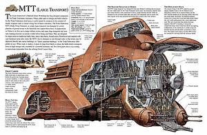 Framed Print - Star Wars Schematic MTT Large Transport Vehicle ... on batman schematics, tron schematics, wall-e schematics, terminator schematics, kamen rider schematics, robotech schematics, prometheus schematics, a wing fighter schematics, pneumatic schematics, macross schematics, stargate schematics, star destroyer, pacific rim schematics,