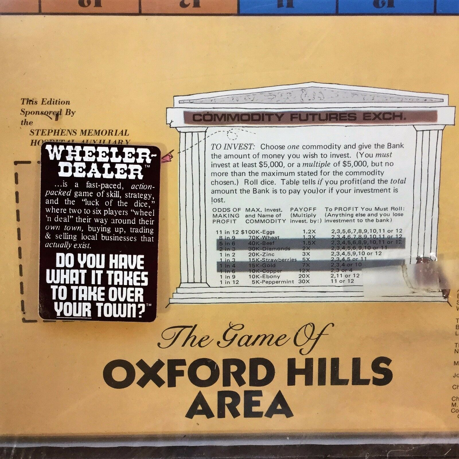 WHEELER DEALER Board ME Game MAINE Oxford Hills Area ME Board Monopoly Type for your TOWN c988f6