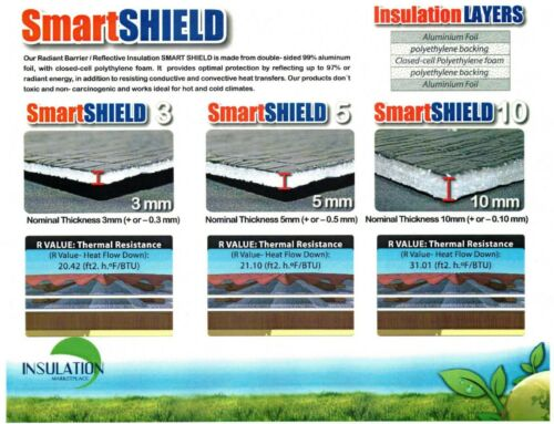 RADIANT BARRIER  24/'/'X100ft roll SmartSHIELD 5 Reflective Foam Core Insulation