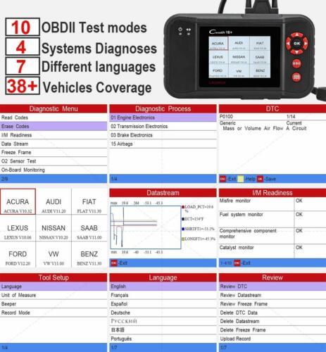 LAUNCH X431 VII CRP123 OBD2 Outil Valise Diagnostique Auto Diagnostic Scanner