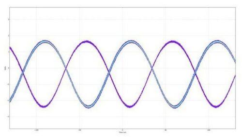 Haasoscope open-source 4-Channel extensible haute-vitesse USB Oscilloscope Bundle