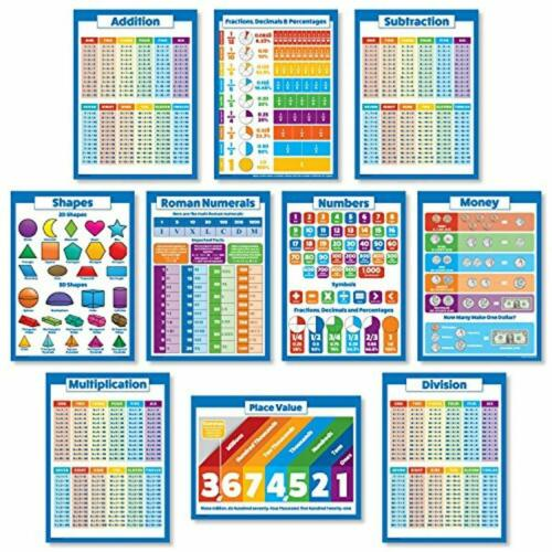 10 Large Math Posters For Kid Multiplication Chart Division Addition Subtraction