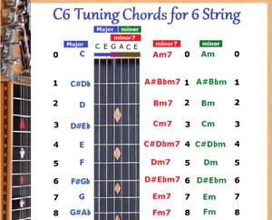 C6 Chord Chart Pour 6 Cordes Lap Steel Dobro Guitar-afficher Le Titre D'origine Ture 100% Garantie