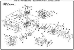 Echo Blower Carburetor Problems