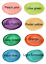 20cm-Round-Sinamay-Dipped-Fascinator-Base-Hat-Millinery-DIY-Supply-Wholesale-UK thumbnail 3