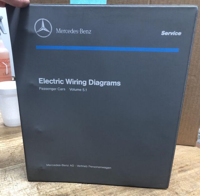 Used Mercedes